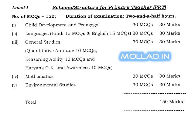 HTET Level 1 Paper Scheme